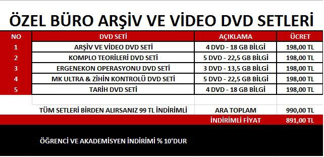 arc59fiv-ve-video-dvd-setleri-fiyat-tablosu